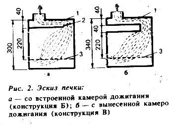 Походная пиролизная печь чертежи